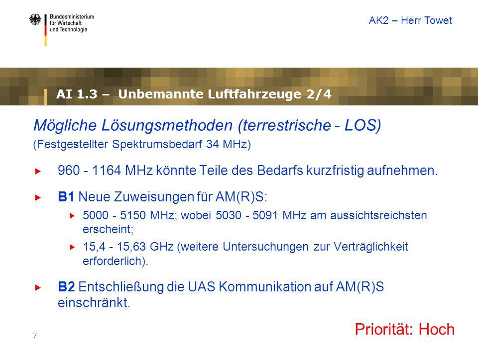 8 AI 1.3 – Unbemannte Luftfahrzeuge 3/4 Mögliche Lösungsmethoden (Satellit – BLOS) (Festgestellter Bedarf 56 MHz)  A1 bestehende AMS(R)S Zuweisung nutzen  A2 bestehende MSS, AMSS und AMS(R)S nutzen, zusätzlich FSS als Speiseverbindung  A3 bestehende FSS nutzen  A4 Entschließung die UAS Kommunikation auf das Nutzen von AMS(R)S und FSS (nur Speiseverbindung) einschränkt  A5 neue AMS(R)S Zuweisung in Teilen der Bänder 13,25 - 13,4 GHz, 15,4 - 15,7 GHz, 22,5 - 22,55 GHz und 23,55 - 23,6 GHz AK2 – Herr Towet Priorität: Hoch