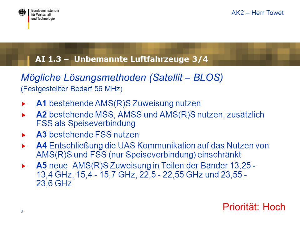 9 AI 1.3 – Unbemannte Luftfahrzeuge 4/4 Angestrebte Lösungsmethode  CEPT  B1 Untersuchung der Bänder 5000 - 5150 MHz und 15,4 - 15,5 GHz für die Nutzung durch die terrestrische Komponente.