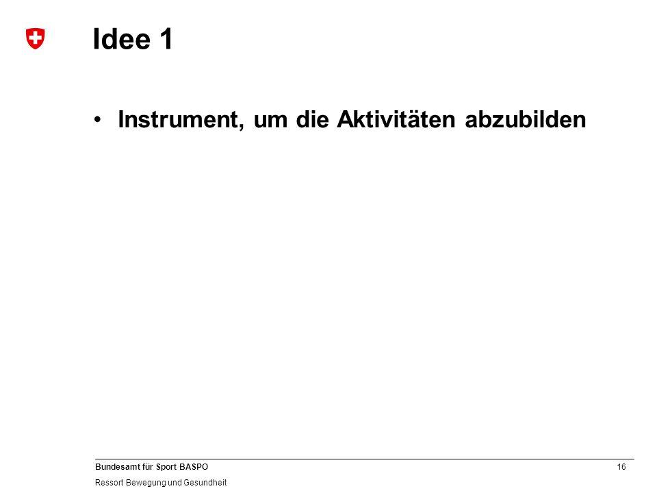 16 Bundesamt für Sport BASPO Ressort Bewegung und Gesundheit Idee 1 Instrument, um die Aktivitäten abzubilden