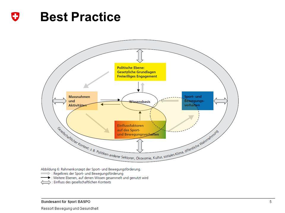 5 Bundesamt für Sport BASPO Ressort Bewegung und Gesundheit Best Practice