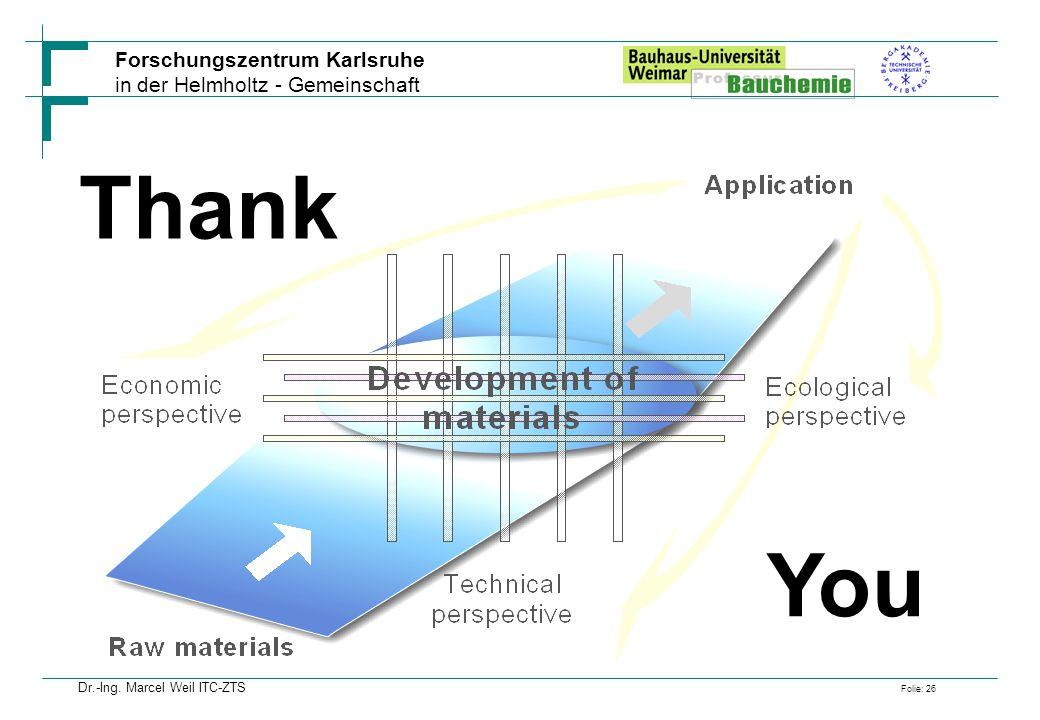 Forschungszentrum Karlsruhe in der Helmholtz - Gemeinschaft Folie: 26 Dr.-Ing.