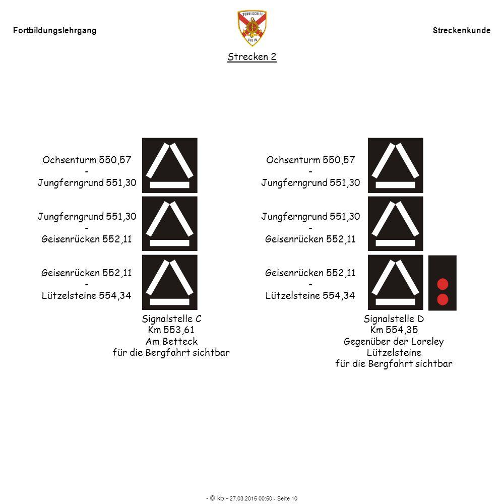 Fortbildungslehrgang Streckenkunde - © kb - 27.03.2015 00:52 - Seite 10 Strecken 2 Signalstelle C Km 553,61 Am Betteck für die Bergfahrt sichtbar Sign