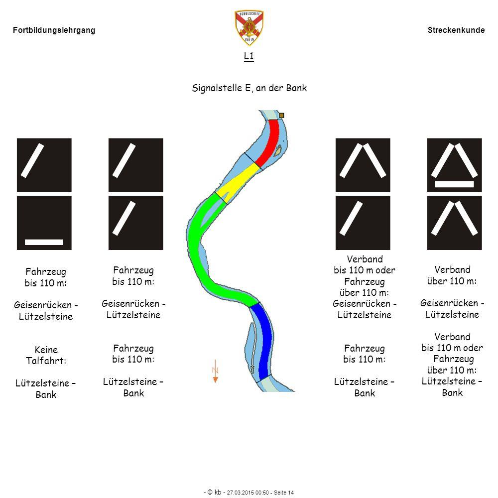 Fortbildungslehrgang Streckenkunde - © kb - 27.03.2015 00:52 - Seite 14 L1 Signalstelle E, an der Bank Verband bis 110 m oder Fahrzeug über 110 m: Gei