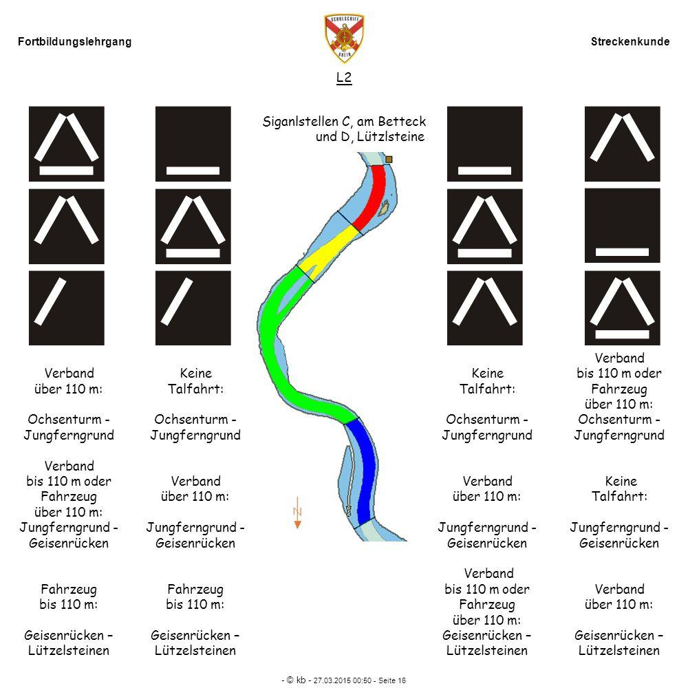 Fortbildungslehrgang Streckenkunde - © kb - 27.03.2015 00:52 - Seite 16 L2 Verband über 110 m: Ochsenturm - Jungferngrund Verband bis 110 m oder Fahrz
