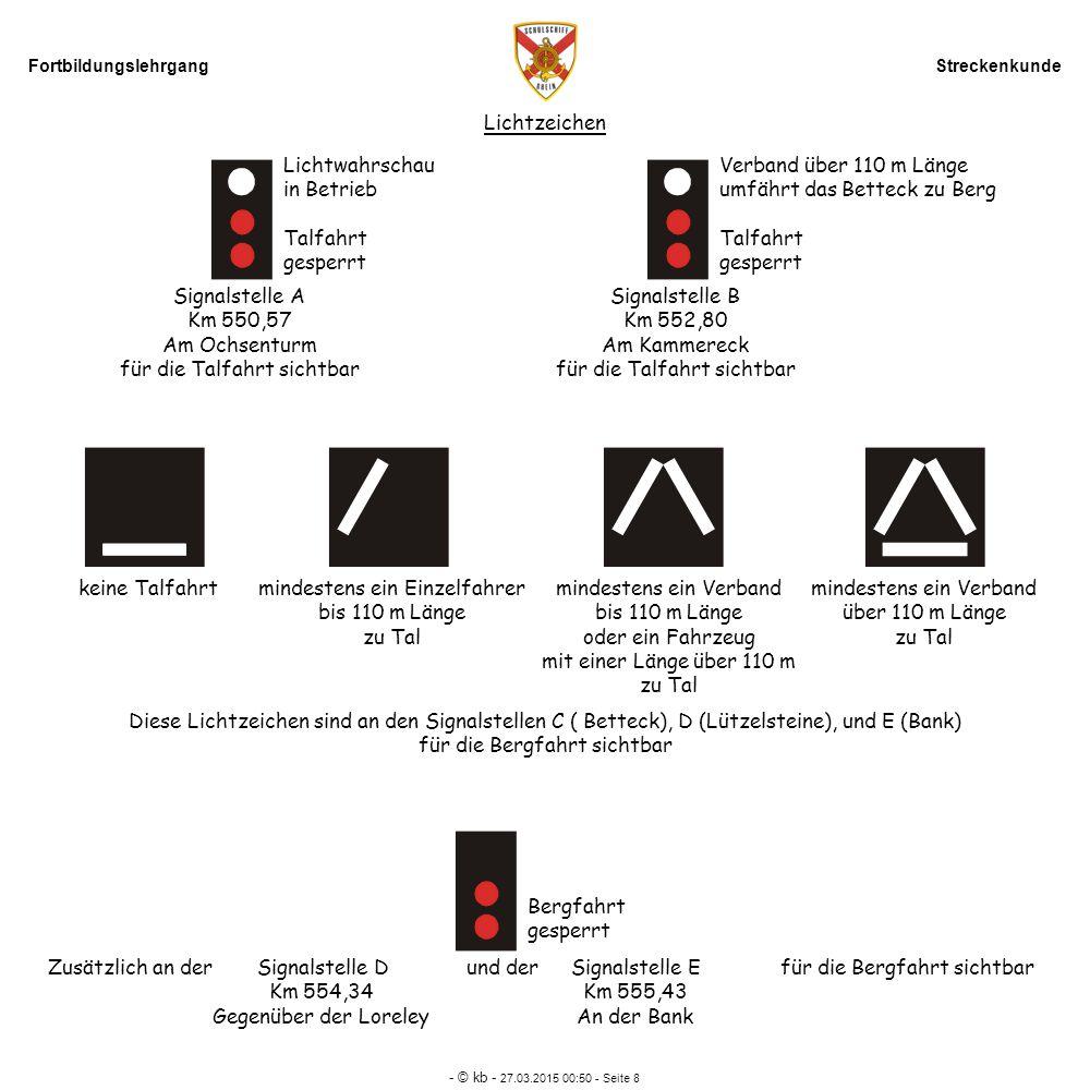 Fortbildungslehrgang Streckenkunde - © kb - 27.03.2015 00:52 - Seite 8 Lichtzeichen Lichtwahrschau in Betrieb Talfahrt gesperrt Verband über 110 m Län