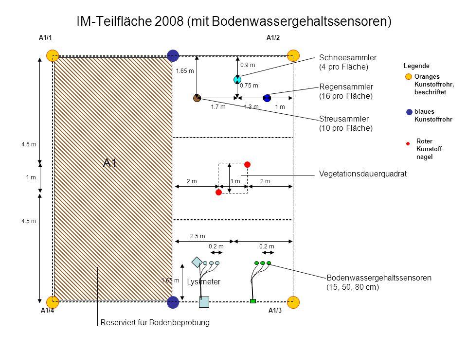 Reserviert für Bodenbeprobung Oranges Kunstoffrohr, beschriftet blaues Kunstoffrohr Roter Kunstoff- nagel Legende A1 A1/1A1/2 A1/4A1/3 Lysimeter Schneesammler (4 pro Fläche) Regensammler (16 pro Fläche) Streusammler (10 pro Fläche) Vegetationsdauerquadrat Bodenwassergehaltssensoren (15, 50, 80 cm) 1.7 m1.3 m1 m 0.75 m 0.2 m 2.5 m 1.65 m 0.9 m 2 m1 m2 m 4.5 m 1 m IM-Teilfläche 2008 (mit Bodenwassergehaltssensoren) 1.65 m 0.2 m