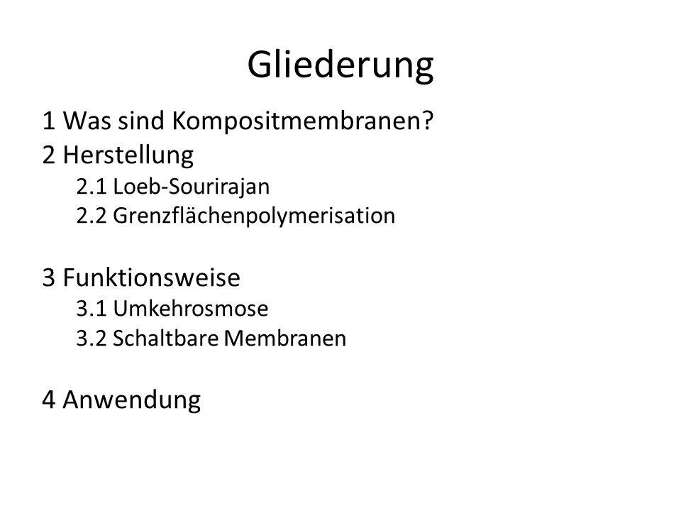 Gliederung 1 Was sind Kompositmembranen? 2 Herstellung 2.1 Loeb-Sourirajan 2.2 Grenzflächenpolymerisation 3 Funktionsweise 3.1 Umkehrosmose 3.2 Schalt
