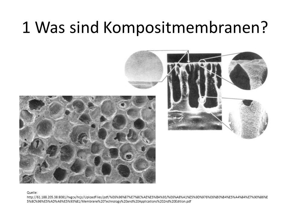 1 Was sind Kompositmembranen.