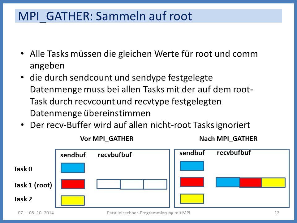 MPI_GATHER: Sammeln auf root Parallelrechner-Programmierung mit MPI1207.