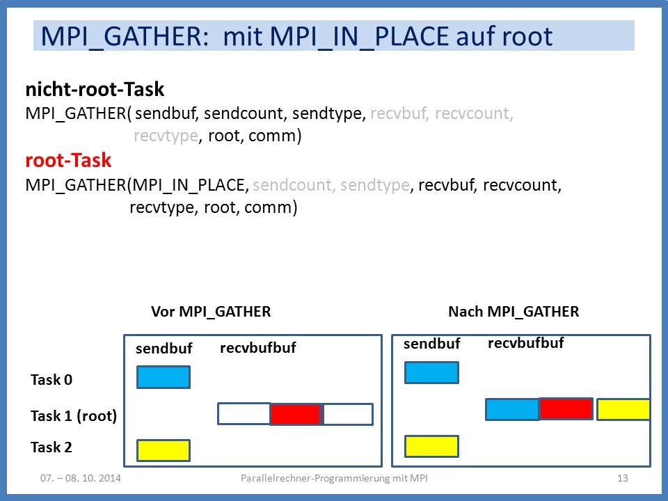 MPI_GATHER: mit MPI_IN_PLACE auf root Parallelrechner-Programmierung mit MPI1307. – 08. 10. 2014 nicht-root-Task MPI_GATHER( sendbuf, sendcount, sendt