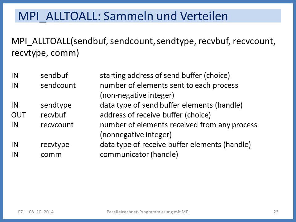 MPI_ALLTOALL: Sammeln und Verteilen Parallelrechner-Programmierung mit MPI2307.