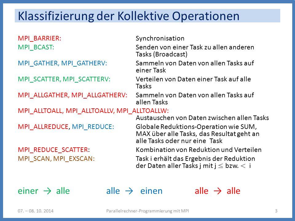 Klassifizierung der Kollektive Operationen Parallelrechner-Programmierung mit MPI307.