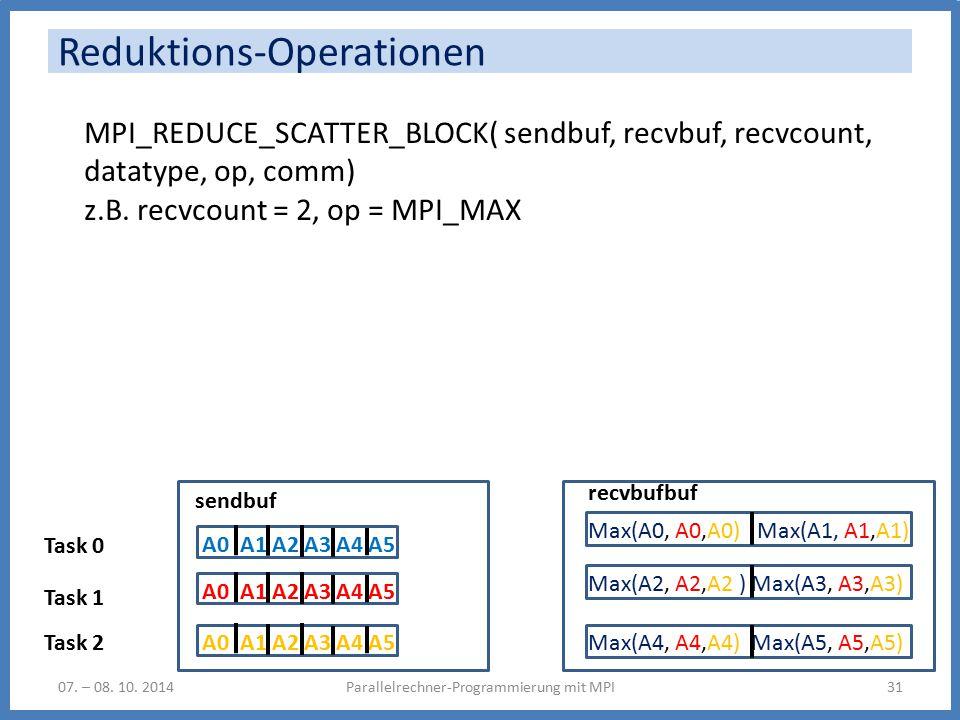 A0 A1 A2 A3 A4 A5 Max(A2, A2,A2 ) Max(A3, A3,A3) Reduktions-Operationen Parallelrechner-Programmierung mit MPI3107.