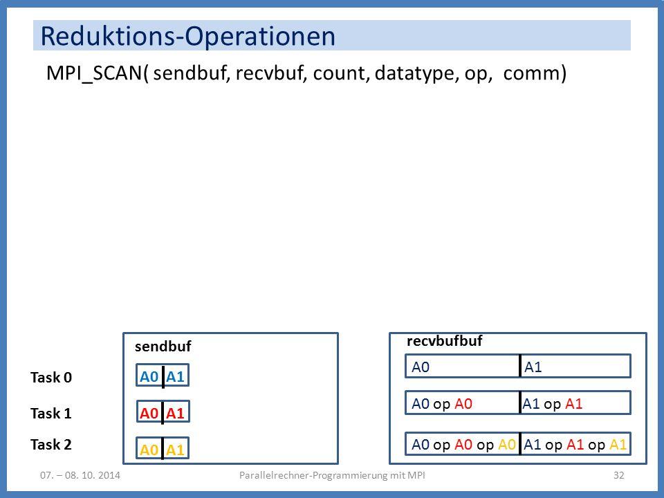 A0 op A0 A1 op A1 Reduktions-Operationen Parallelrechner-Programmierung mit MPI3207.