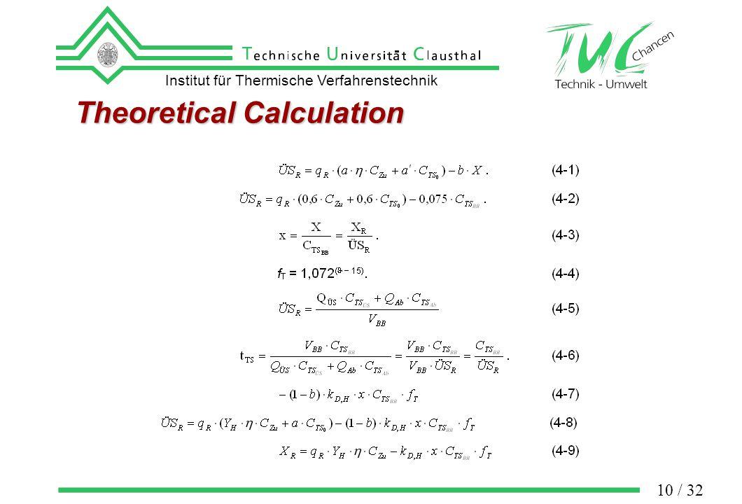 Institut für Thermische Verfahrenstechnik 10 / 32 Theoretical Calculation