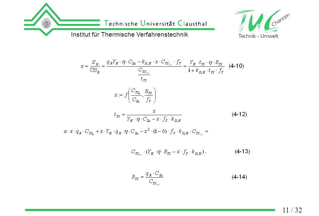 Institut für Thermische Verfahrenstechnik 11 / 32
