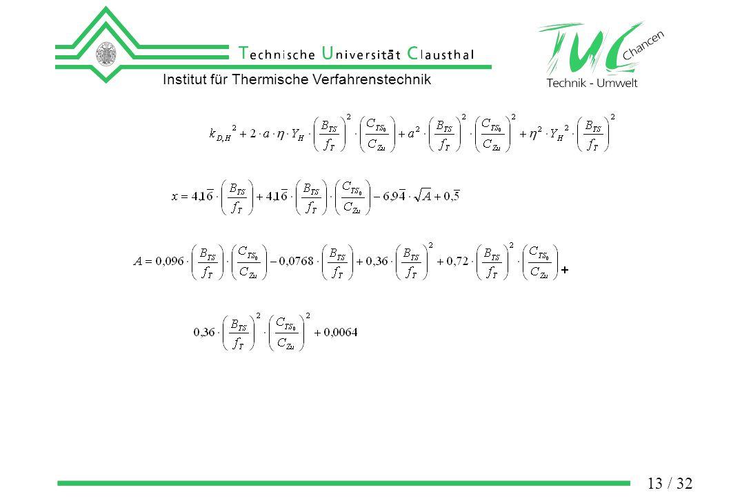 Institut für Thermische Verfahrenstechnik 13 / 32
