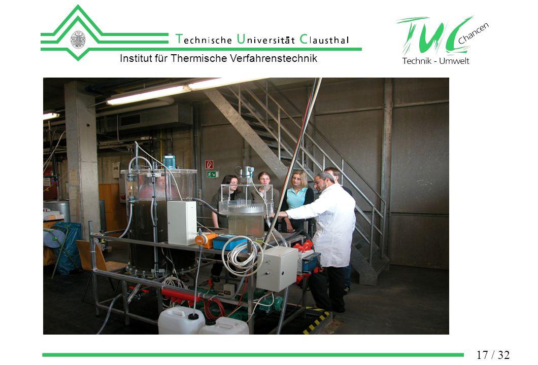 Institut für Thermische Verfahrenstechnik 17 / 32