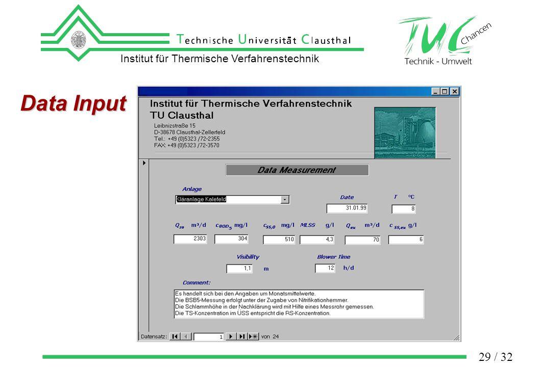 Institut für Thermische Verfahrenstechnik 29 / 32 Data Input