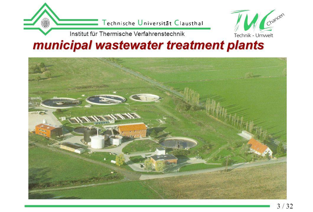 Institut für Thermische Verfahrenstechnik 24 / 32 Volume Flow (amount of Wastewater)