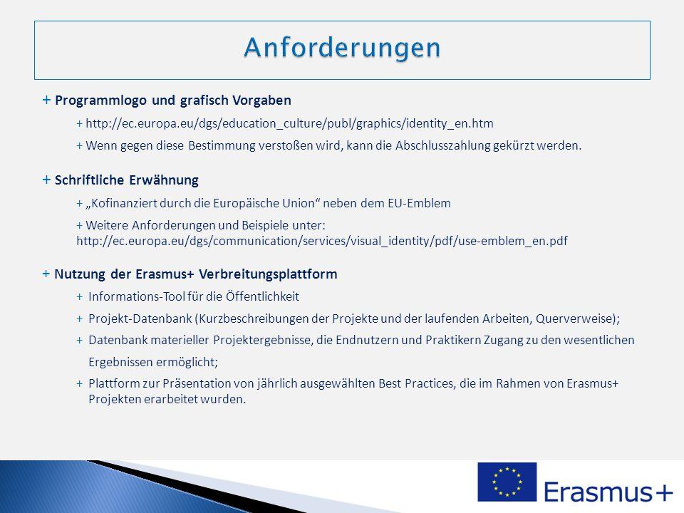 + Programmlogo und grafisch Vorgaben + http://ec.europa.eu/dgs/education_culture/publ/graphics/identity_en.htm + Wenn gegen diese Bestimmung verstoßen