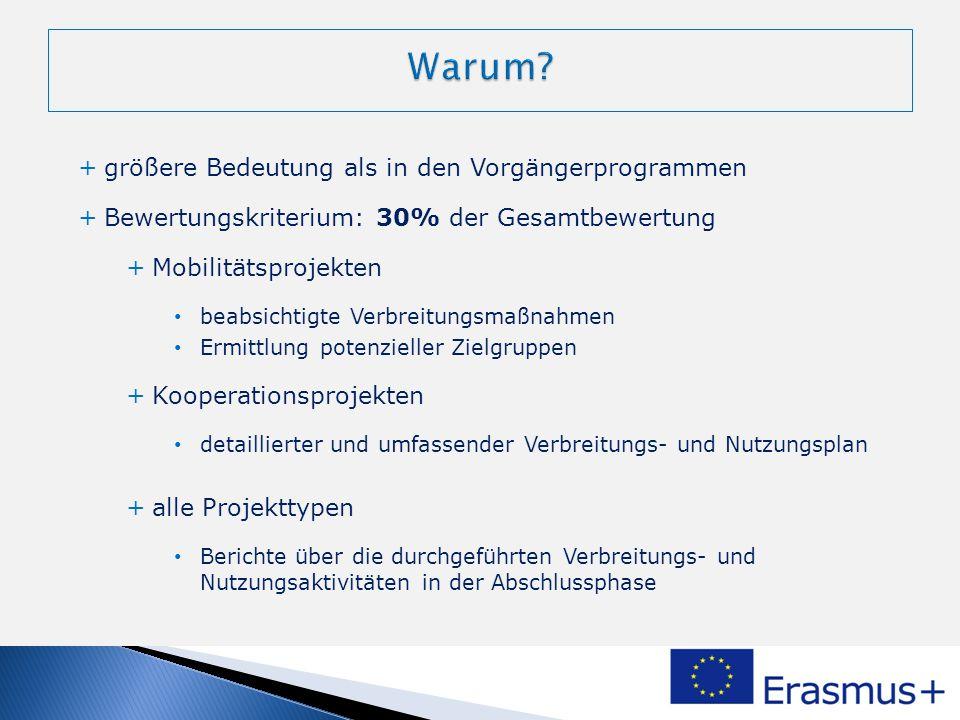 +größere Bedeutung als in den Vorgängerprogrammen +Bewertungskriterium: 30% der Gesamtbewertung +Mobilitätsprojekten beabsichtigte Verbreitungsmaßnahm