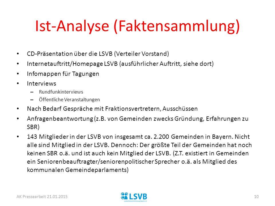 Ist-Analyse (Faktensammlung) CD-Präsentation über die LSVB (Verteiler Vorstand) Internetauftritt/Homepage LSVB (ausführlicher Auftritt, siehe dort) In