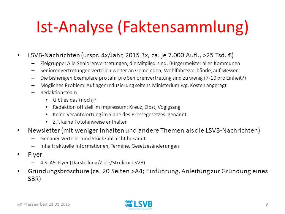 Ist-Analyse (Faktensammlung) LSVB-Nachrichten (urspr. 4x/Jahr, 2015 3x, ca. je 7.000 Aufl., >25 Tsd. €) – Zielgruppe: Alle Seniorenvertretungen, die M