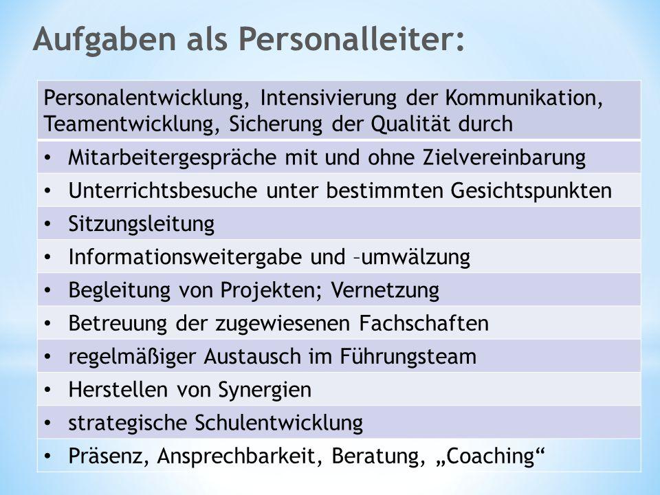 Aufgaben als Personalleiter: Personalentwicklung, Intensivierung der Kommunikation, Teamentwicklung, Sicherung der Qualität durch Mitarbeitergespräche