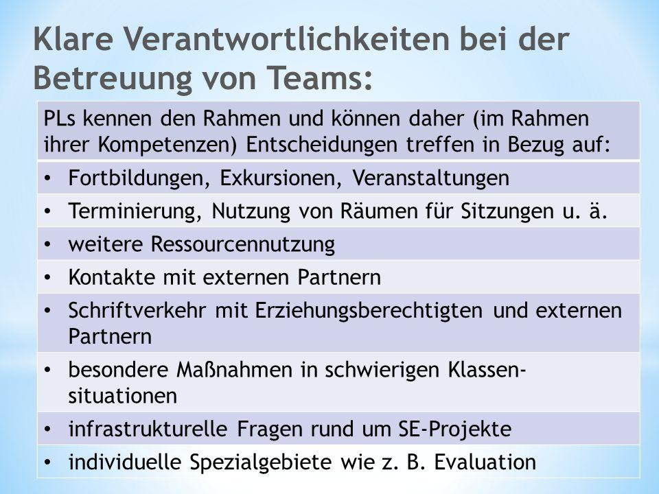 Klare Verantwortlichkeiten bei der Betreuung von Teams: PLs kennen den Rahmen und können daher (im Rahmen ihrer Kompetenzen) Entscheidungen treffen in