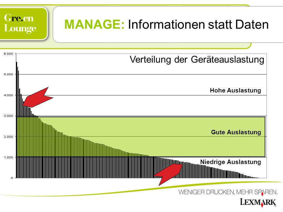 MANAGE: Informationen statt Daten Hohe Auslastung Gute Auslastung Niedrige Auslastung Verteilung der Geräteauslastung