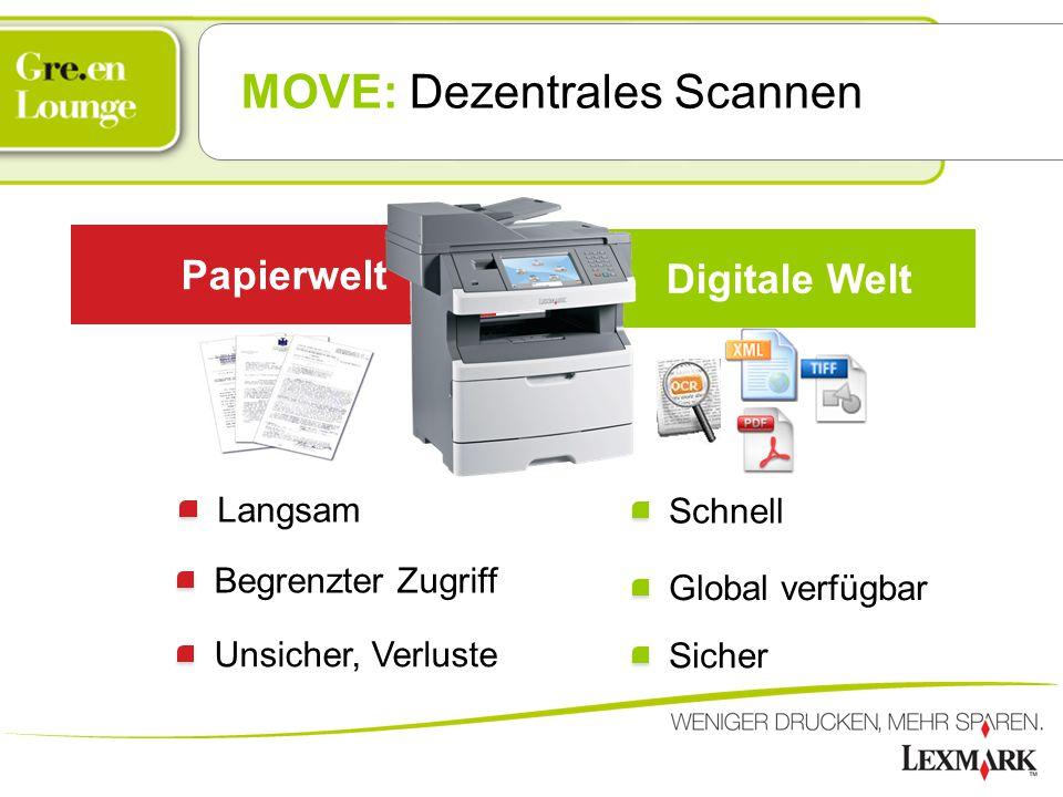 MOVE: Dezentrales Scannen Begrenzter Zugriff Papierwelt Digitale Welt Unsicher, Verluste Langsam Schnell Global verfügbar Sicher