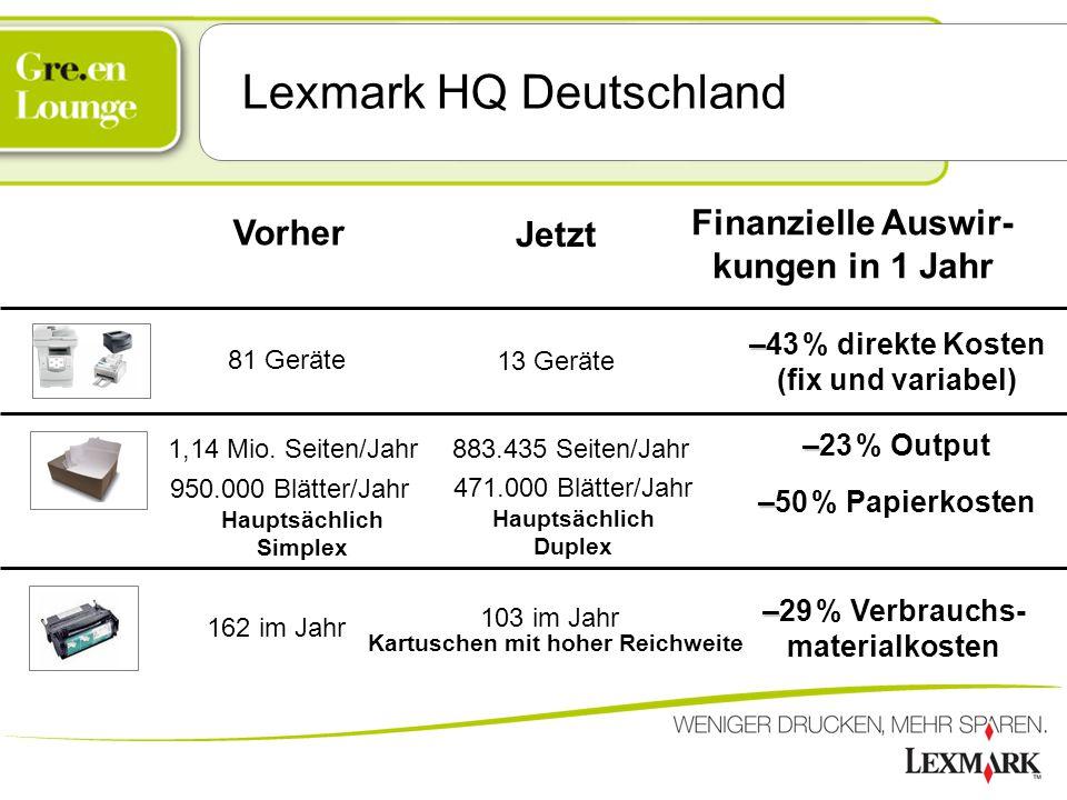 Lexmark HQ Deutschland 162 im Jahr 1,14 Mio. Seiten/Jahr 81 Geräte Vorher Finanzielle Auswir- kungen in 1 Jahr – –43 % direkte Kosten (fix und variabe