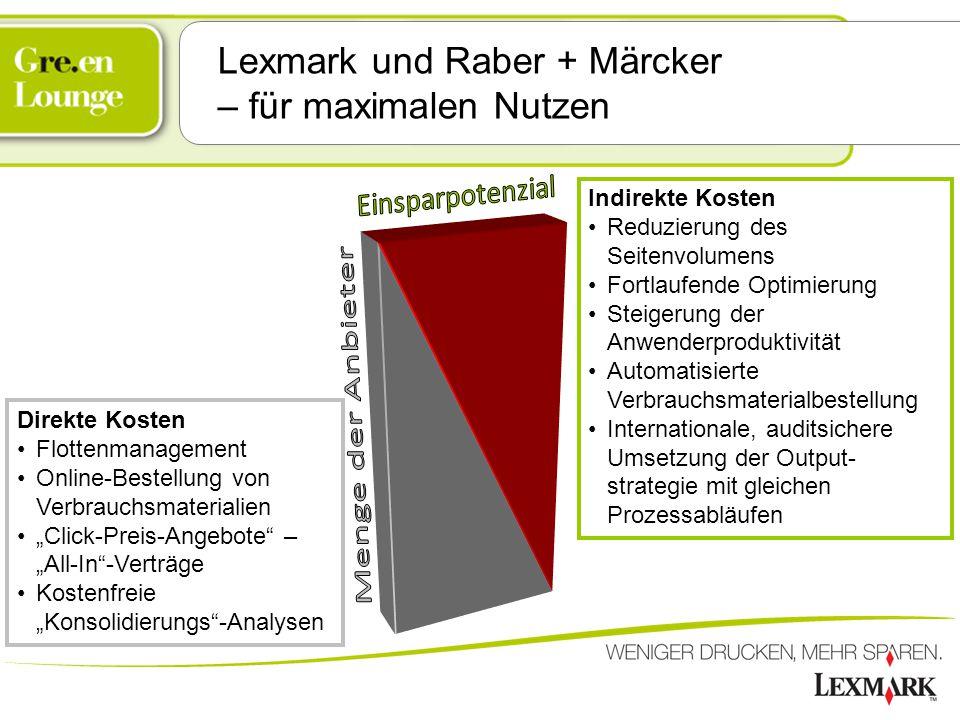 Lexmark und Raber + Märcker – für maximalen Nutzen Indirekte Kosten Reduzierung des Seitenvolumens Fortlaufende Optimierung Steigerung der Anwenderpro