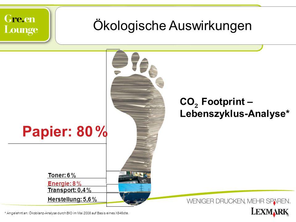 Ökologische Auswirkungen CO ₂ Footprint – Lebenszyklus-Analyse* Herstellung: 5,6 % Transport: 0,4 % Energie: 8 % Toner: 6 % Papier: 80 % * Angelehnt a
