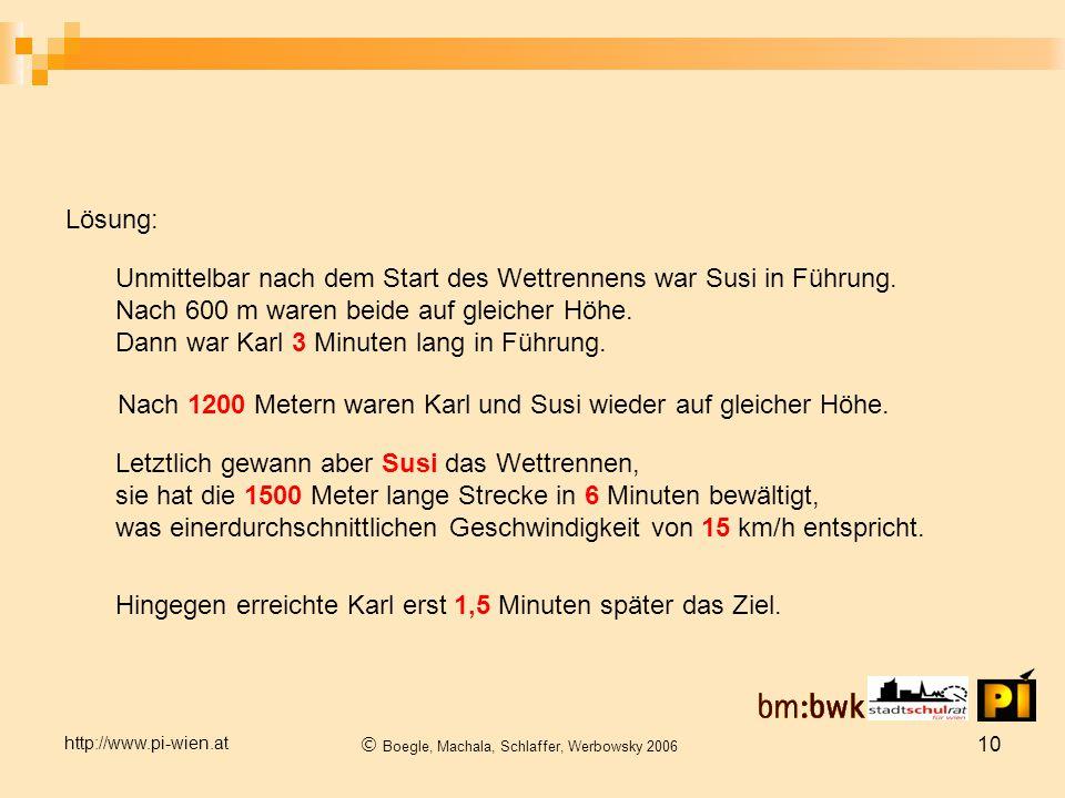http://www.pi-wien.at  Boegle, Machala, Schlaffer, Werbowsky 2006 10 Hingegen erreichte Karl erst 1,5 Minuten später das Ziel.