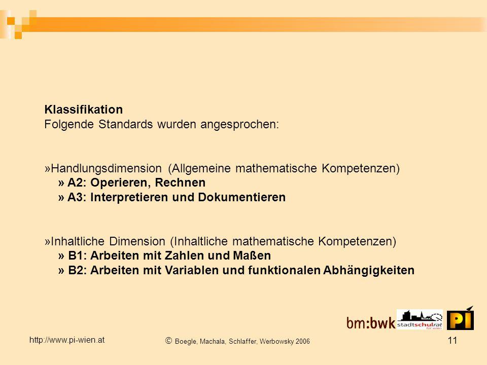 http://www.pi-wien.at  Boegle, Machala, Schlaffer, Werbowsky 2006 11 Klassifikation Folgende Standards wurden angesprochen: »Handlungsdimension (Allgemeine mathematische Kompetenzen) » A2: Operieren, Rechnen » A3: Interpretieren und Dokumentieren »Inhaltliche Dimension (Inhaltliche mathematische Kompetenzen) » B1: Arbeiten mit Zahlen und Maßen » B2: Arbeiten mit Variablen und funktionalen Abhängigkeiten