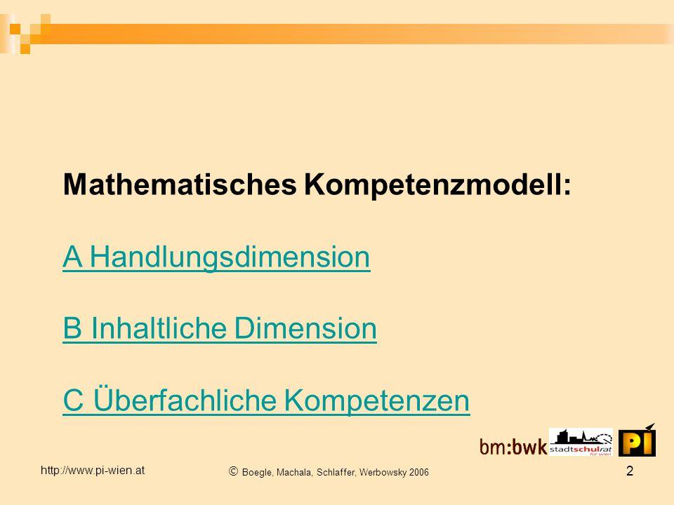 http://www.pi-wien.at  Boegle, Machala, Schlaffer, Werbowsky 2006 2 Mathematisches Kompetenzmodell: A Handlungsdimension B Inhaltliche Dimension C Überfachliche Kompetenzen