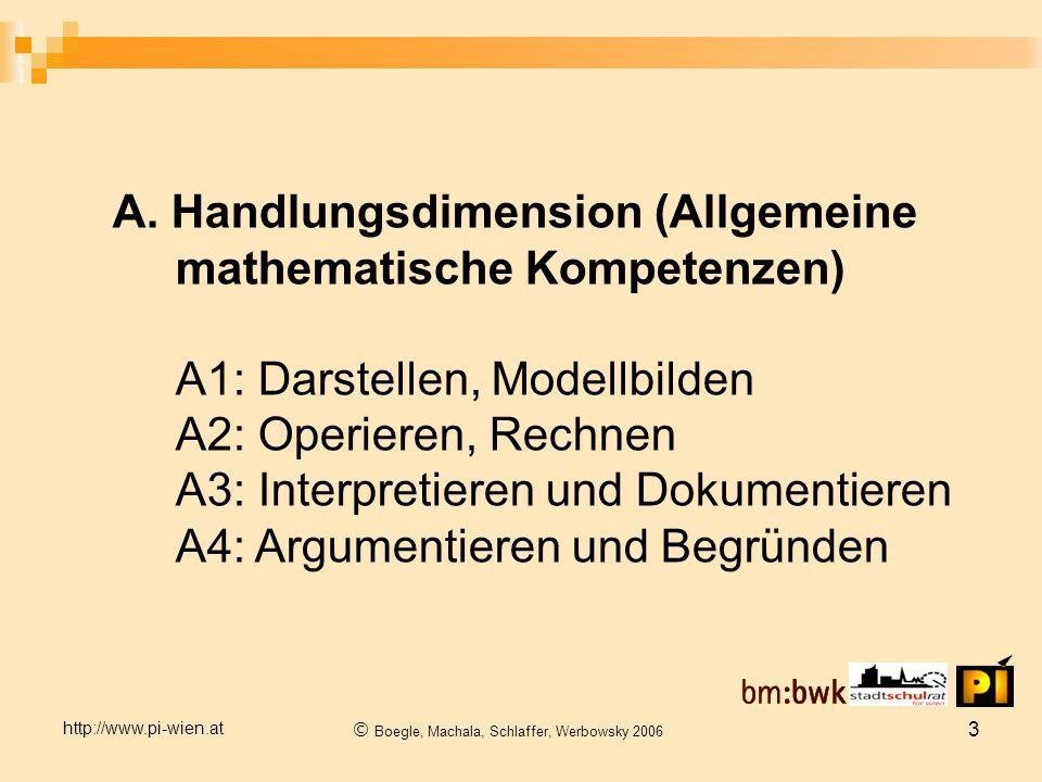 http://www.pi-wien.at  Boegle, Machala, Schlaffer, Werbowsky 2006 3 A.
