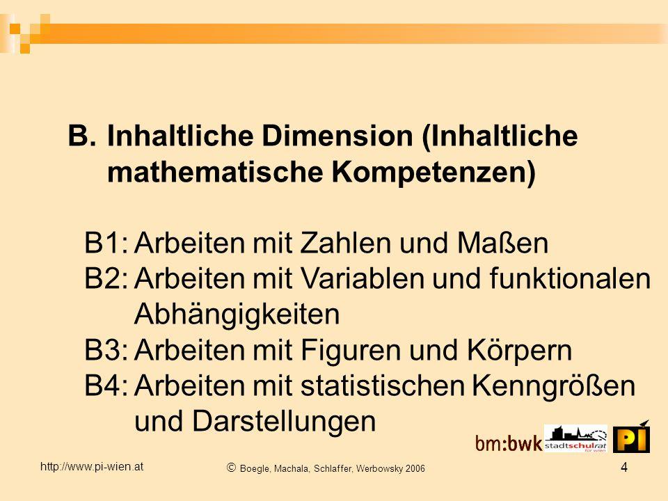 http://www.pi-wien.at  Boegle, Machala, Schlaffer, Werbowsky 2006 4 B.Inhaltliche Dimension (Inhaltliche mathematische Kompetenzen) B1:Arbeiten mit Zahlen und Maßen B2:Arbeiten mit Variablen und funktionalen Abhängigkeiten B3:Arbeiten mit Figuren und Körpern B4:Arbeiten mit statistischen Kenngrößen und Darstellungen
