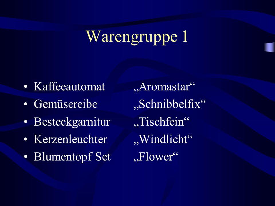 "Warengruppe 1 Kaffeeautomat ""Aromastar"" Gemüsereibe ""Schnibbelfix"" Besteckgarnitur ""Tischfein"" Kerzenleuchter ""Windlicht"" Blumentopf Set ""Flower"""