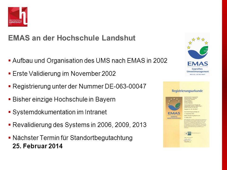 EMAS an der Hochschule Landshut  Aufbau und Organisation des UMS nach EMAS in 2002  Erste Validierung im November 2002  Registrierung unter der Num
