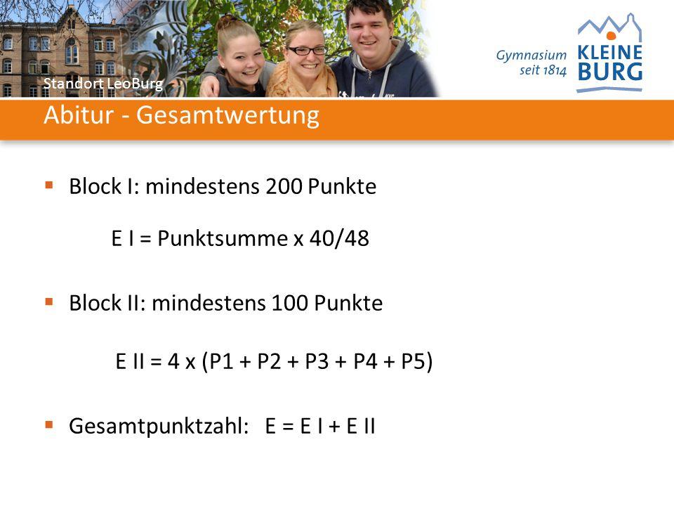 Standort LeoBurg Abitur - Gesamtwertung  Block I: mindestens 200 Punkte E I = Punktsumme x 40/48  Block II: mindestens 100 Punkte E II = 4 x (P1 + P2 + P3 + P4 + P5)  Gesamtpunktzahl: E = E I + E II