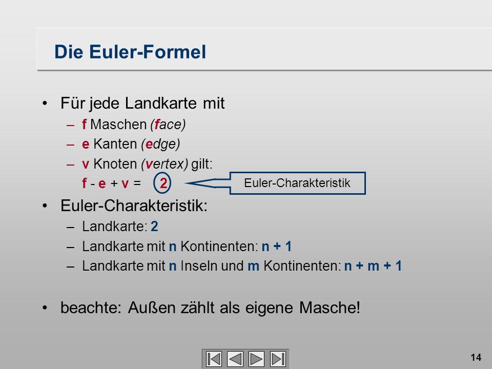 14 Die Euler-Formel Für jede Landkarte mit –f Maschen (face) –e Kanten (edge) –v Knoten (vertex) gilt: f - e + v = 2 Euler-Charakteristik: –Landkarte: 2 –Landkarte mit n Kontinenten: n + 1 –Landkarte mit n Inseln und m Kontinenten: n + m + 1 beachte: Außen zählt als eigene Masche.