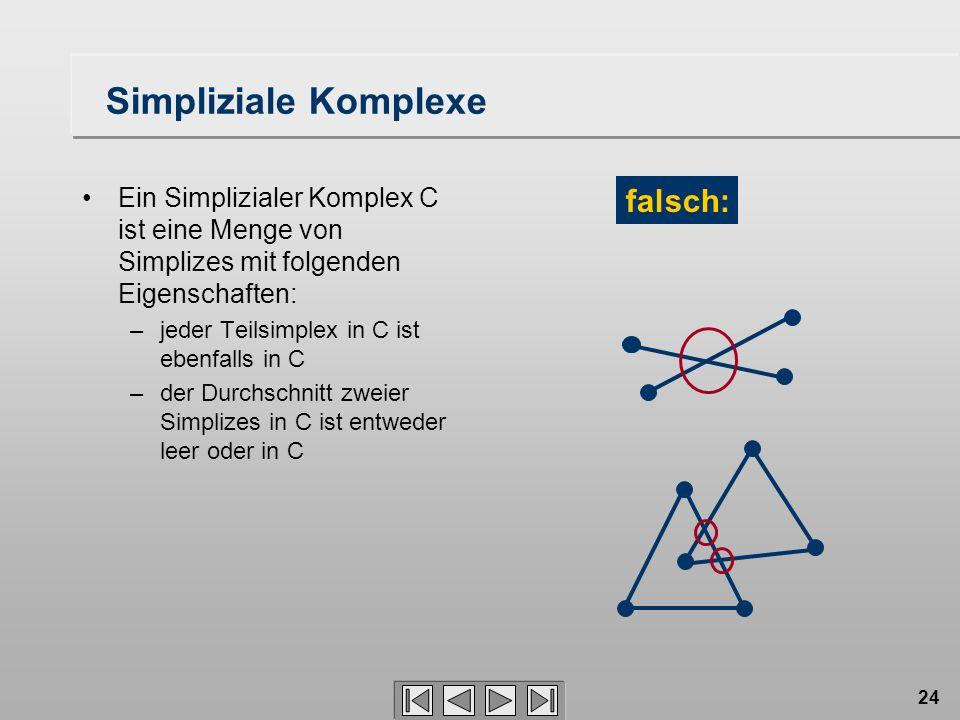 24 Simpliziale Komplexe Ein Simplizialer Komplex C ist eine Menge von Simplizes mit folgenden Eigenschaften: –jeder Teilsimplex in C ist ebenfalls in C –der Durchschnitt zweier Simplizes in C ist entweder leer oder in C falsch:
