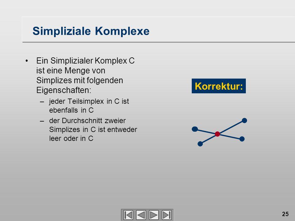 25 Simpliziale Komplexe Ein Simplizialer Komplex C ist eine Menge von Simplizes mit folgenden Eigenschaften: –jeder Teilsimplex in C ist ebenfalls in