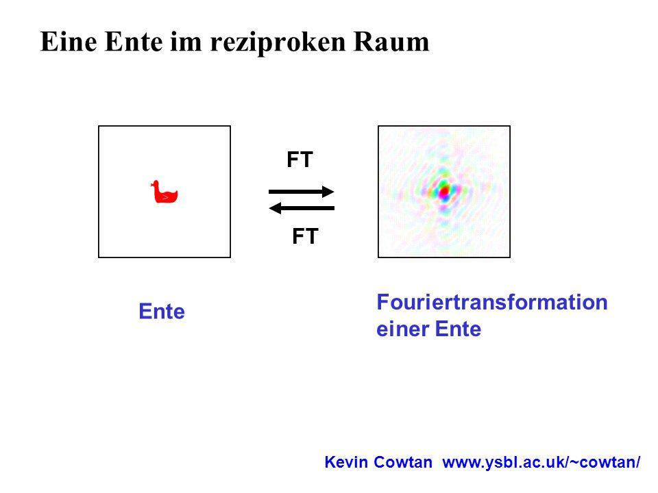 Eine Ente im reziproken Raum FT Ente Fouriertransformation einer Ente Kevin Cowtan www.ysbl.ac.uk/~cowtan/