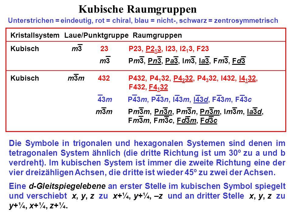 Enantiomere Raumgruppenpaare Es gibt 11 Paare von Raumgruppen, die enantiomer zueinander sind, z.B.