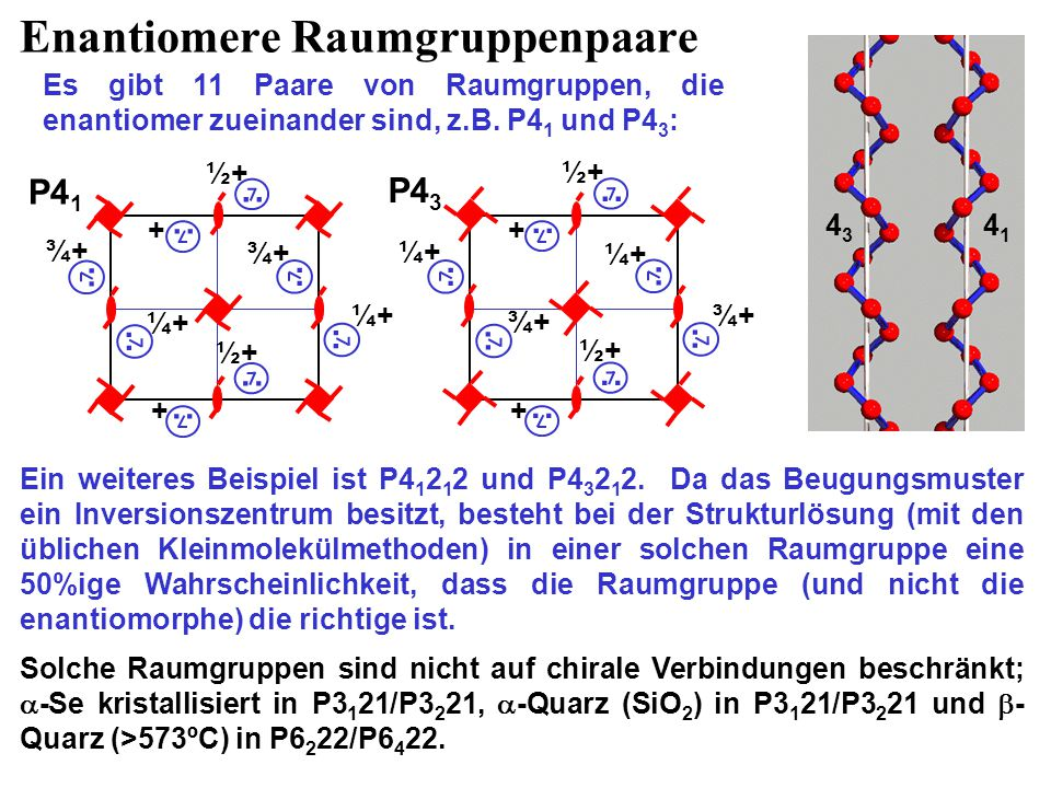 Der Strukturfaktor F und die Elektronendichte  F hkℓ = V  xyz exp[+2  i(hx+ky+ℓz)] dV  xyz = (1/V)  hkℓ F hkℓ exp[–2  i(hx+ky+ℓz)] F hkℓ und  xyz sind durch diese Fouriertransformation miteinander verbunden.