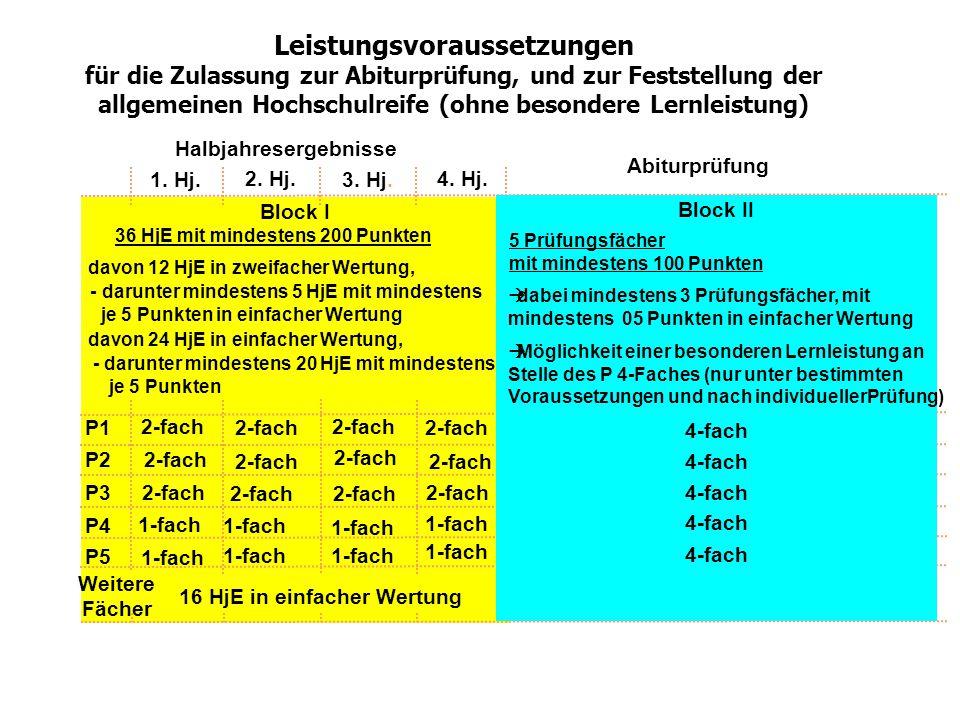 Leistungsvoraussetzungen für die Zulassung zur Abiturprüfung, und zur Feststellung der allgemeinen Hochschulreife (ohne besondere Lernleistung) Block